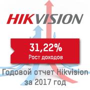 Выручка Hikvision за 2017 год выросла на 31,22%